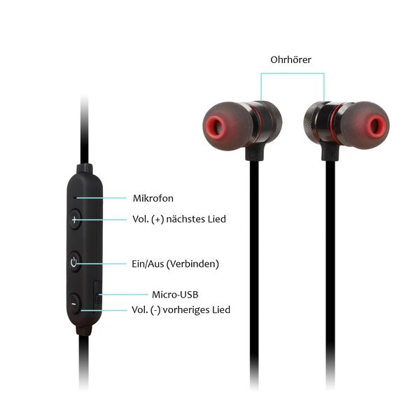 Bluetooth in Ear Kopfhörer Premium-Line 2.0